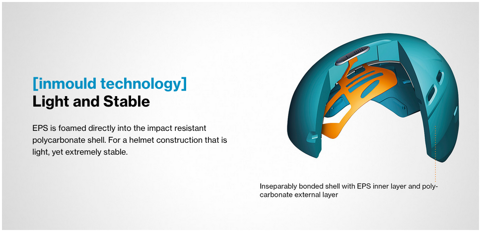 uvex inmould helmet construction illustration
